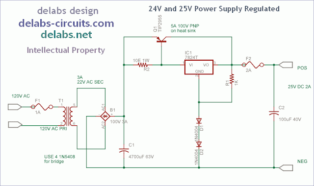 24V and 25V Power Supply with 2A Current