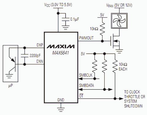 Temperature control for CPU