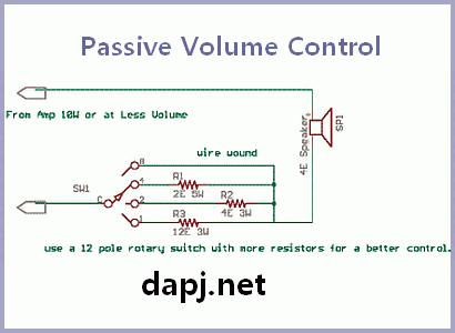 Passive volume control with Potentiometer