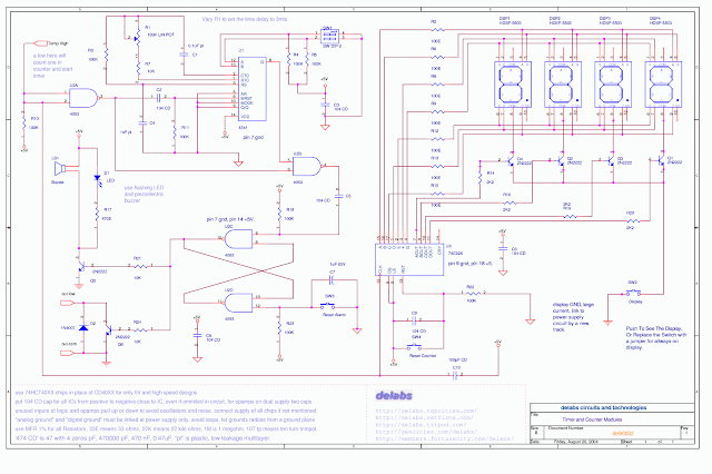 Timer and Counter Modules