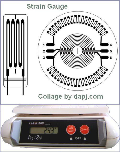 Digital weight Indicator - Strain Gauge
